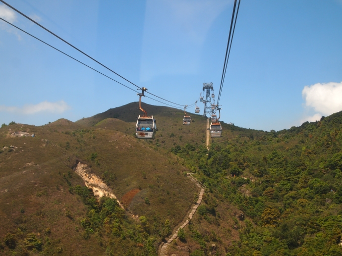 View from the Ngong Ping Cable Car